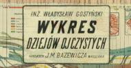 Wykres dziejów ojczystych. 900-1923.